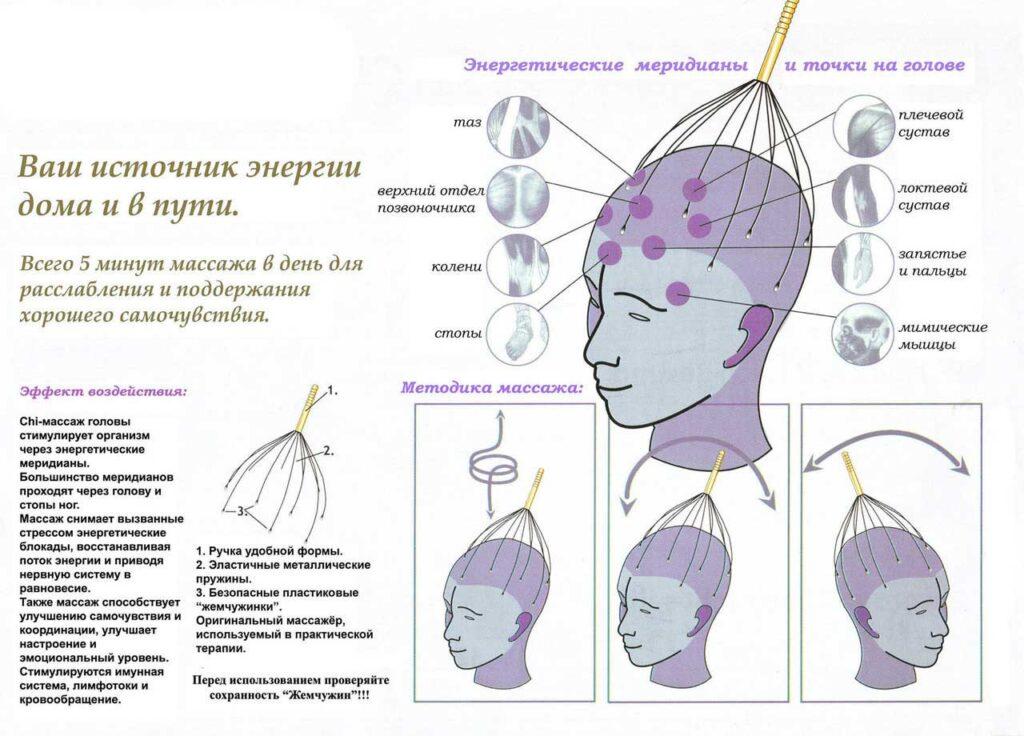 Массажер для головы антистресс